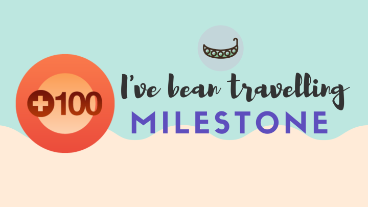 Blog milestone: 100 followers!